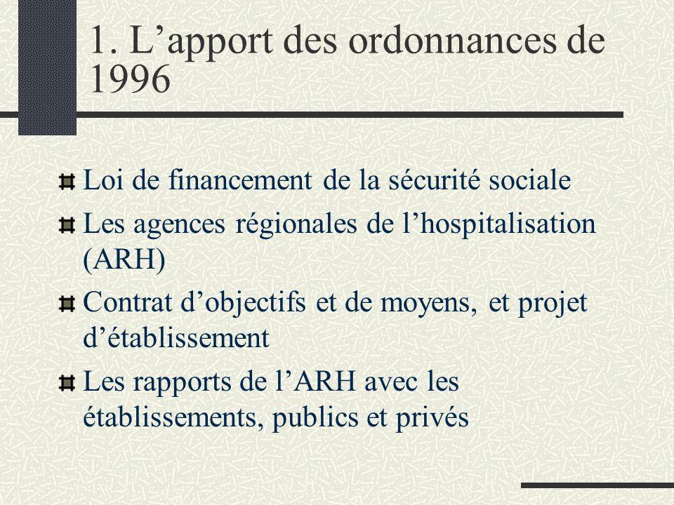 1. L'apport des ordonnances de 1996