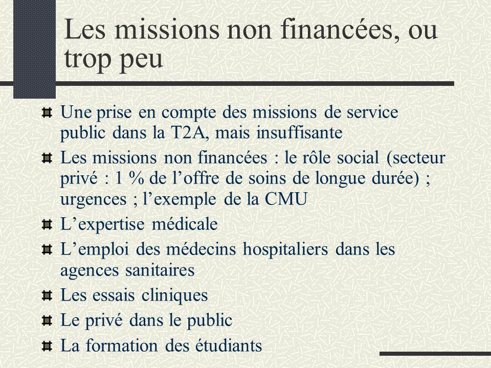 Les missions non financées, ou trop peu