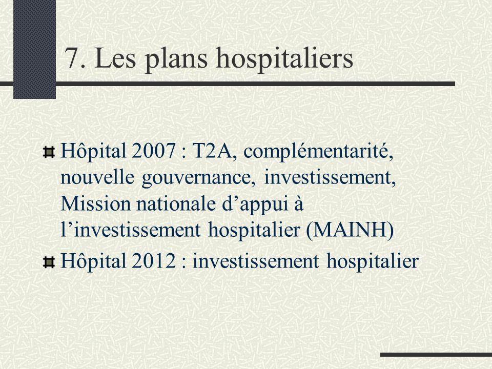 7. Les plans hospitaliers