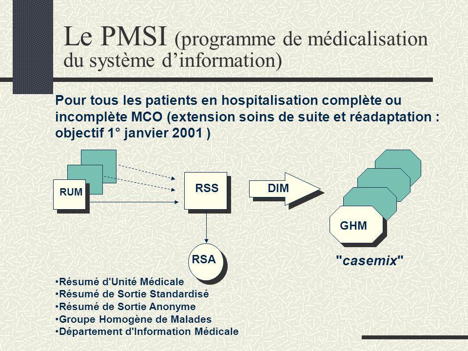 Le PMSI (programme de médicalisation du système d'information)