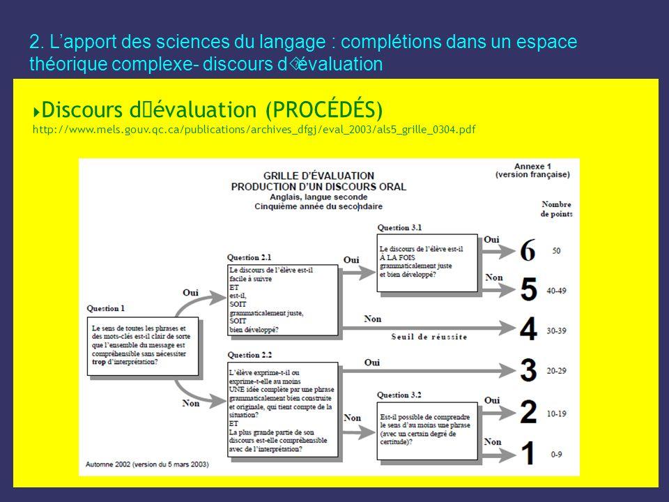 2. L'apport des sciences du langage : complétions dans un espace théorique complexe- discours d´évaluation