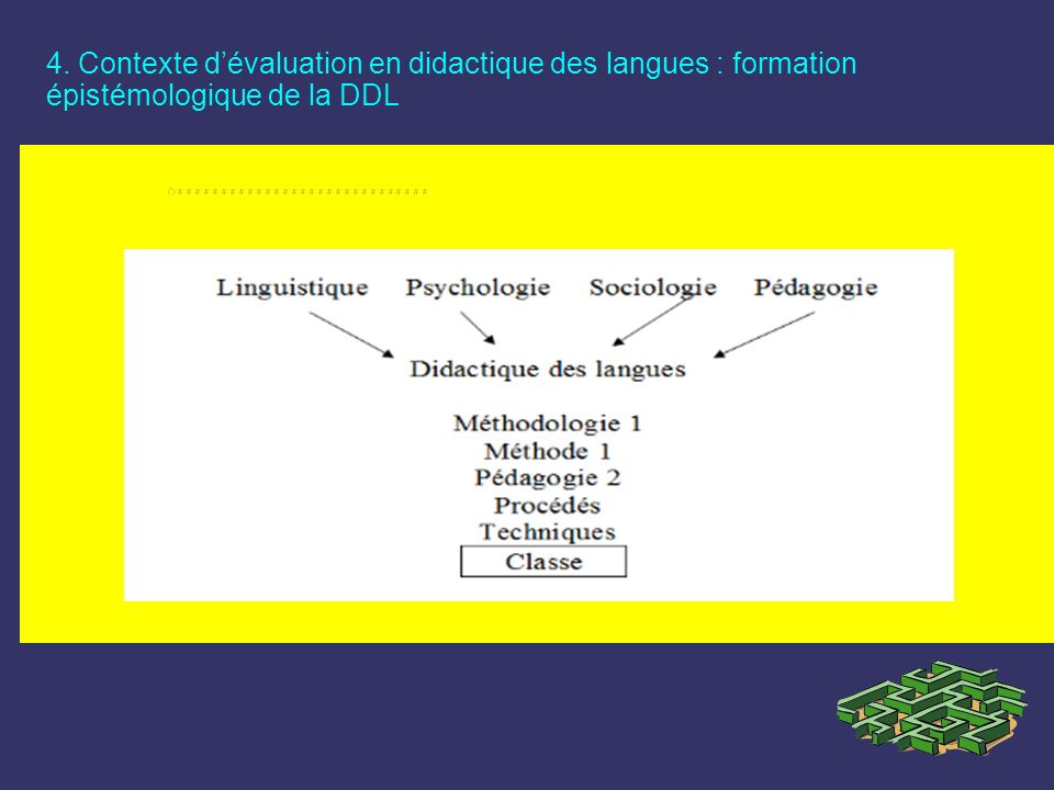 4. Contexte d'évaluation en didactique des langues : formation épistémologique de la DDL