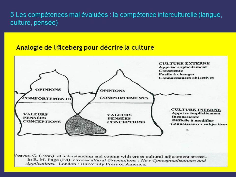 5 Les compétences mal évaluées : la compétence interculturelle (langue, culture, pensée)