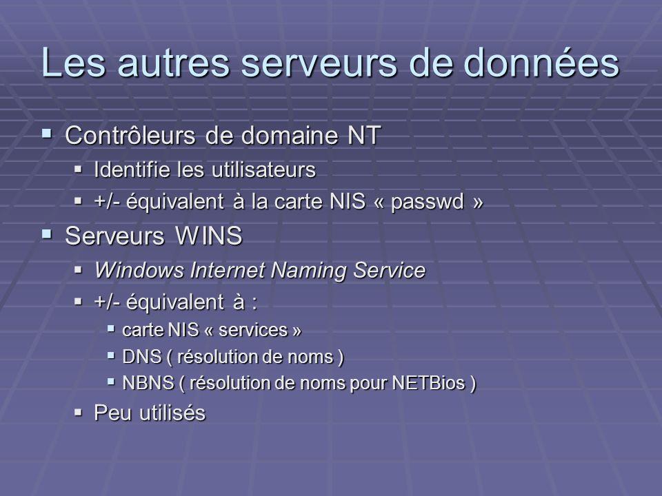 Les autres serveurs de données