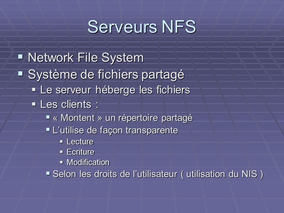 Serveurs NFS Network File System Système de fichiers partagé