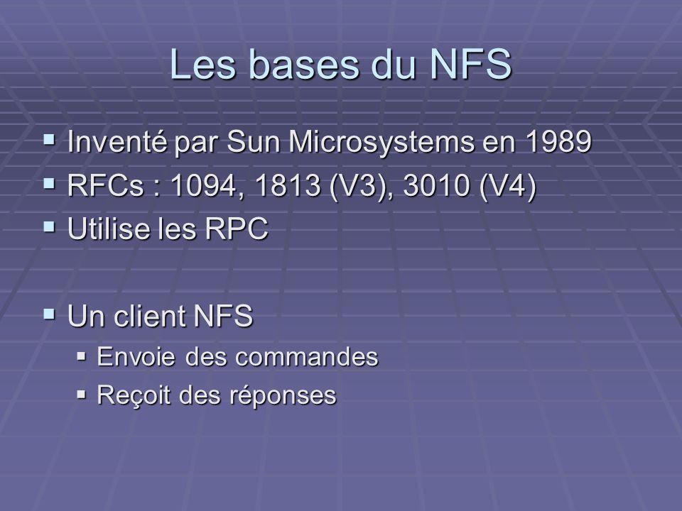 Les bases du NFS Inventé par Sun Microsystems en 1989