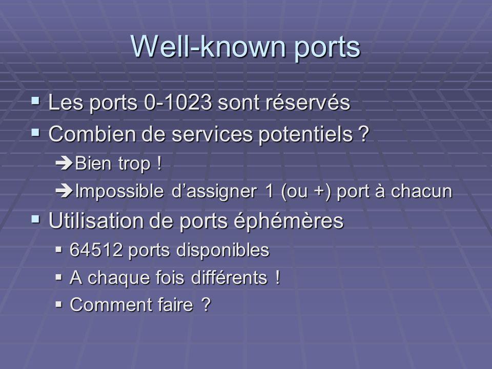 Well-known ports Les ports 0-1023 sont réservés