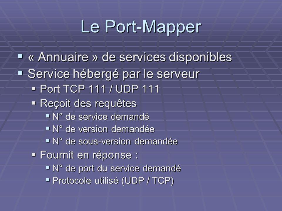 Le Port-Mapper « Annuaire » de services disponibles
