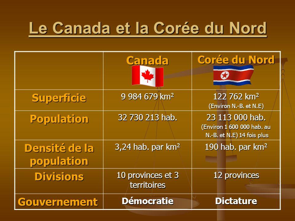 Le Canada et la Corée du Nord