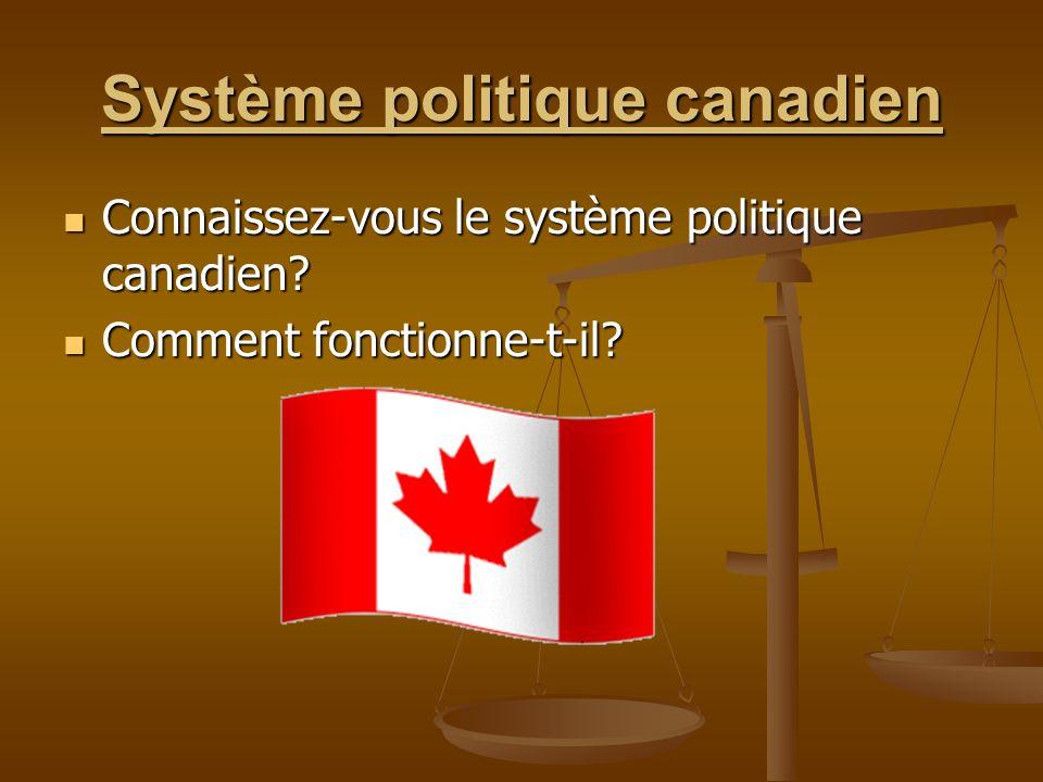 Système politique canadien