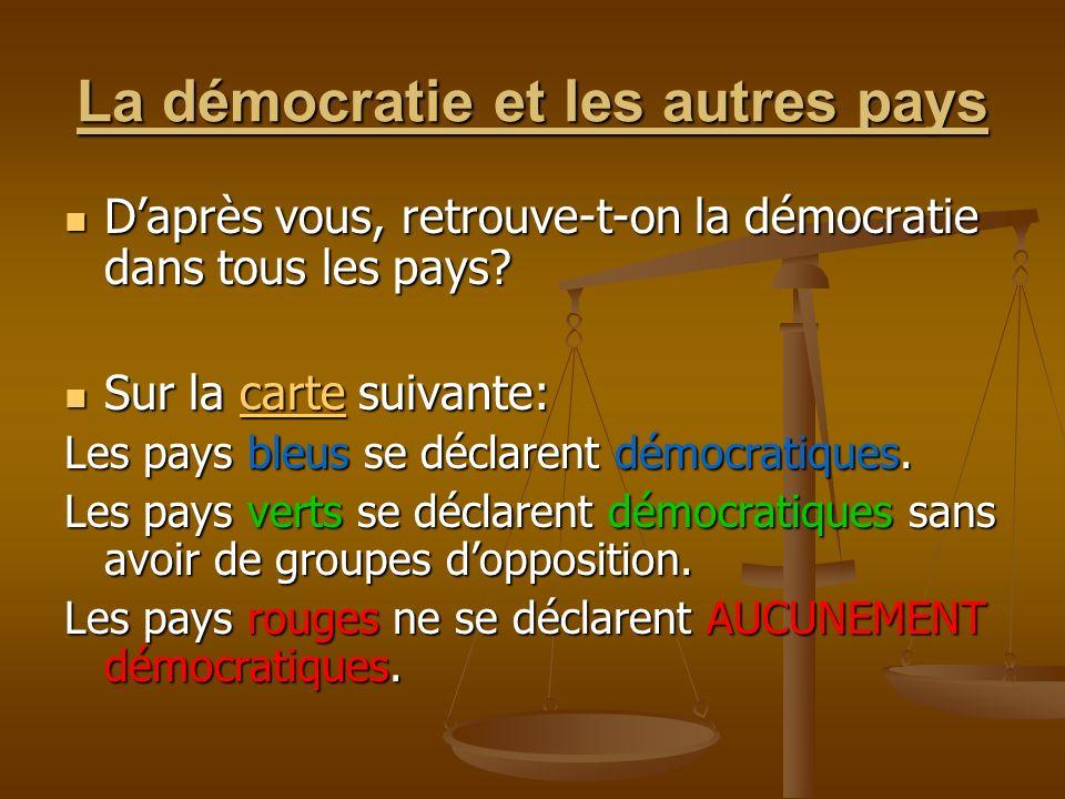 La démocratie et les autres pays