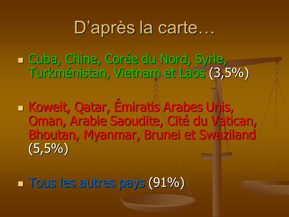 D'après la carte… Cuba, Chine, Corée du Nord, Syrle, Turkménistan, Vietnam et Laos (3,5%)