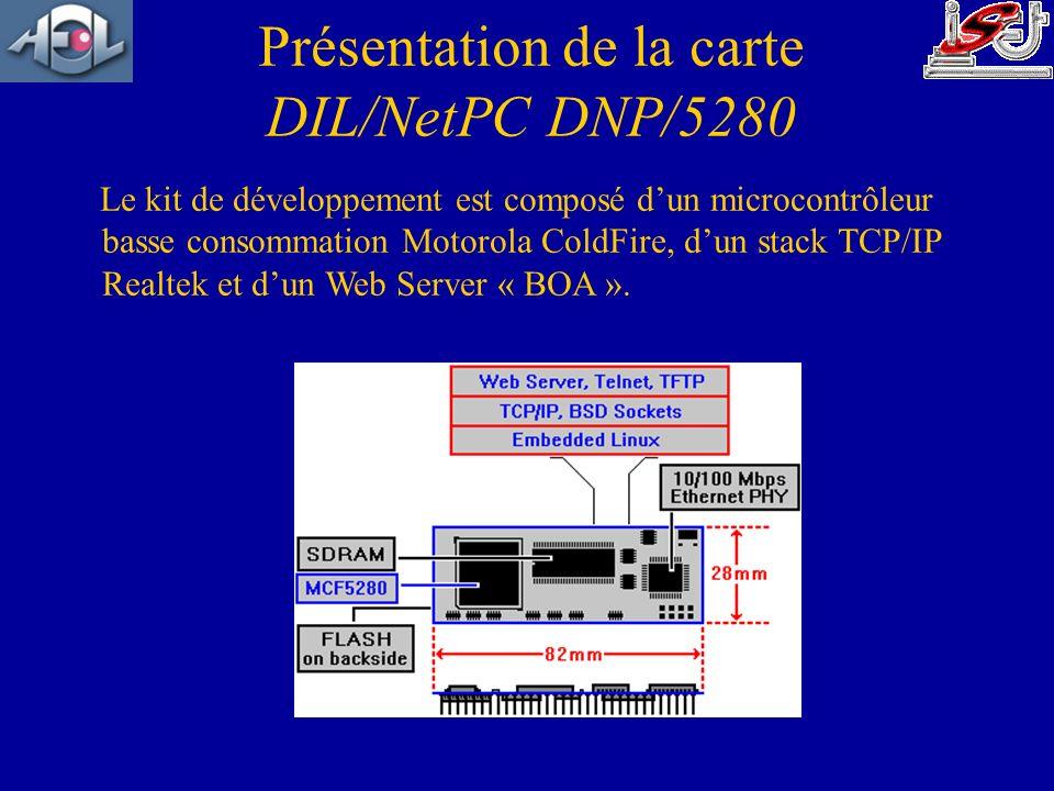 Présentation de la carte DIL/NetPC DNP/5280