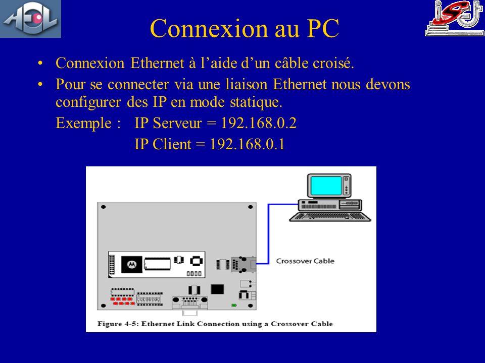Connexion au PC Connexion Ethernet à l'aide d'un câble croisé.
