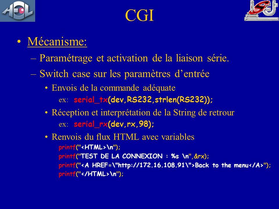 CGI Mécanisme: Paramétrage et activation de la liaison série.