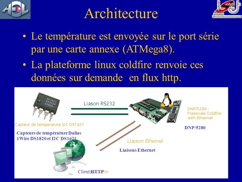 Architecture Le température est envoyée sur le port série par une carte annexe (ATMega8).