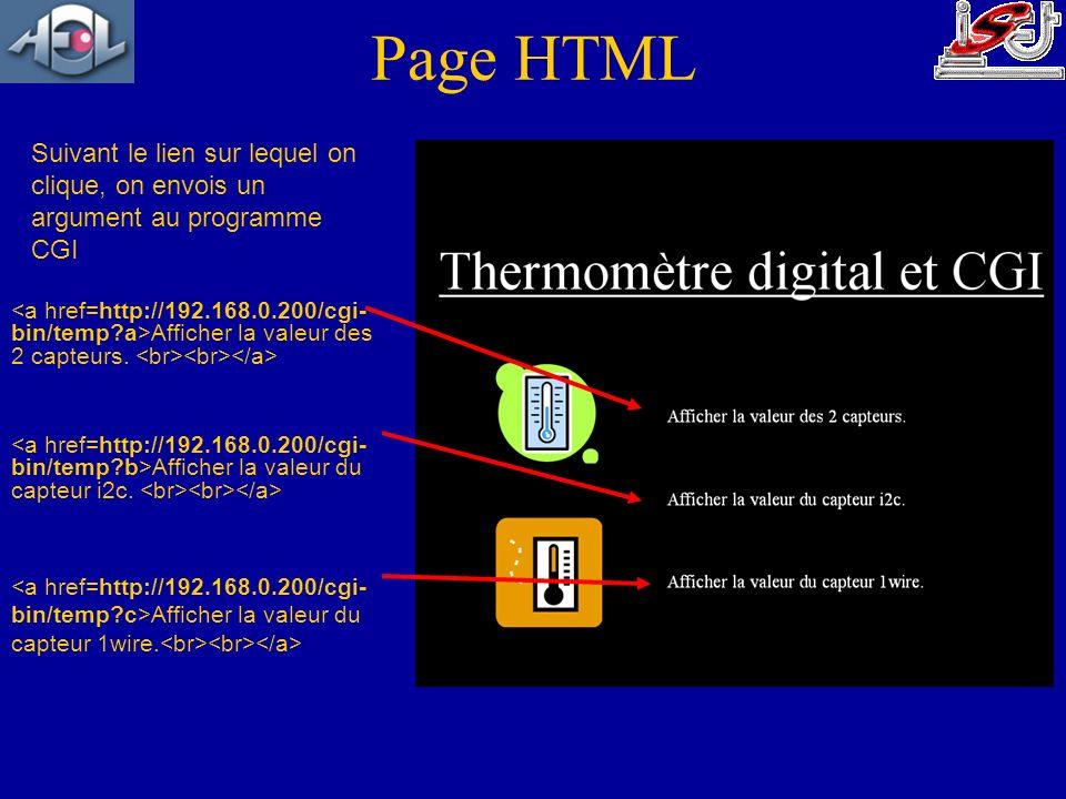 Page HTML Suivant le lien sur lequel on clique, on envois un argument au programme CGI.