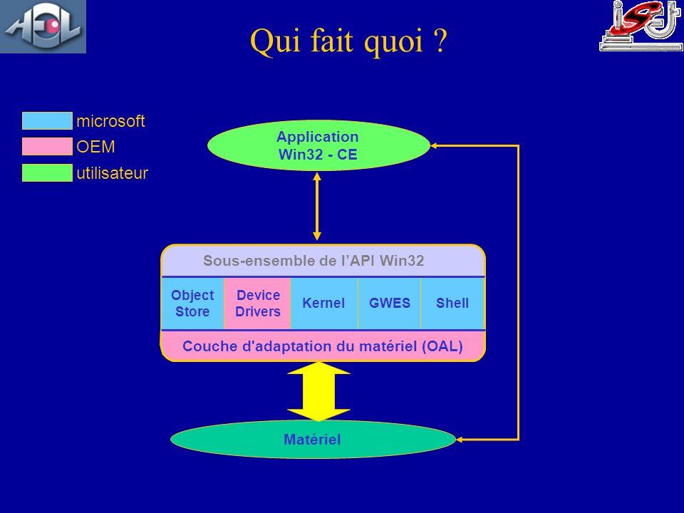 Qui fait quoi microsoft OEM utilisateur Application Win32 - CE