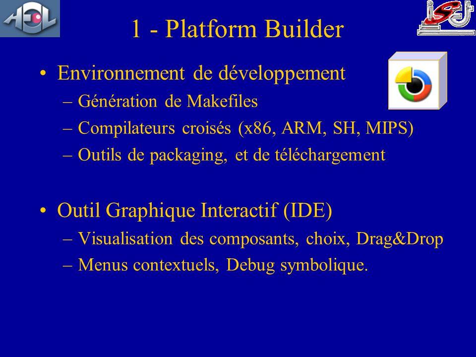 1 - Platform Builder Environnement de développement