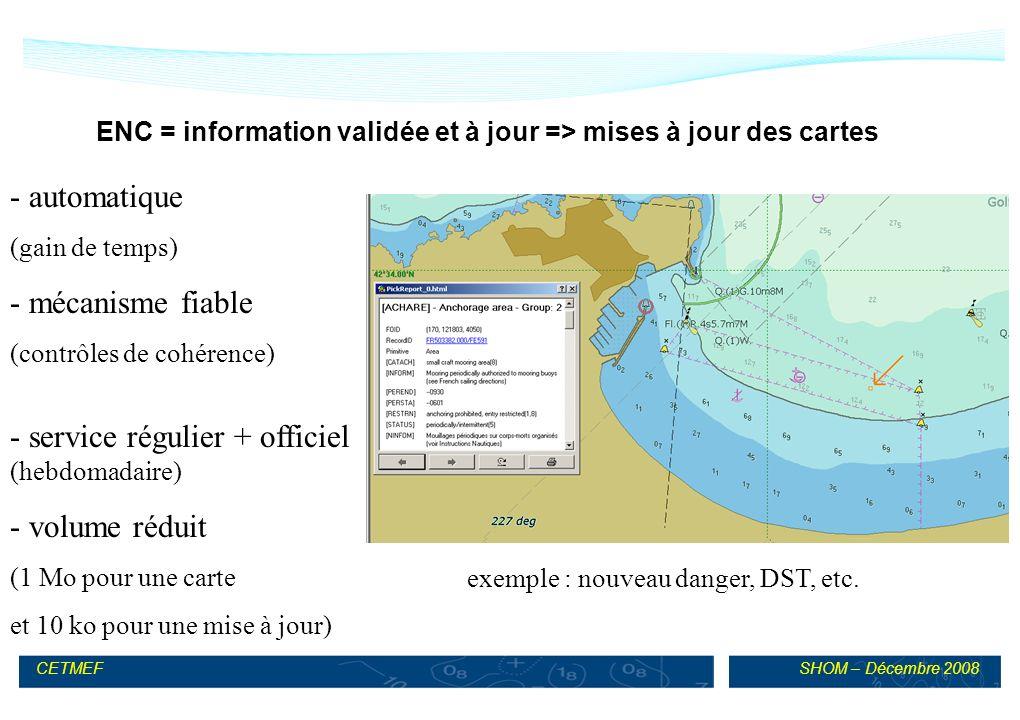 ENC = information validée et à jour => mises à jour des cartes