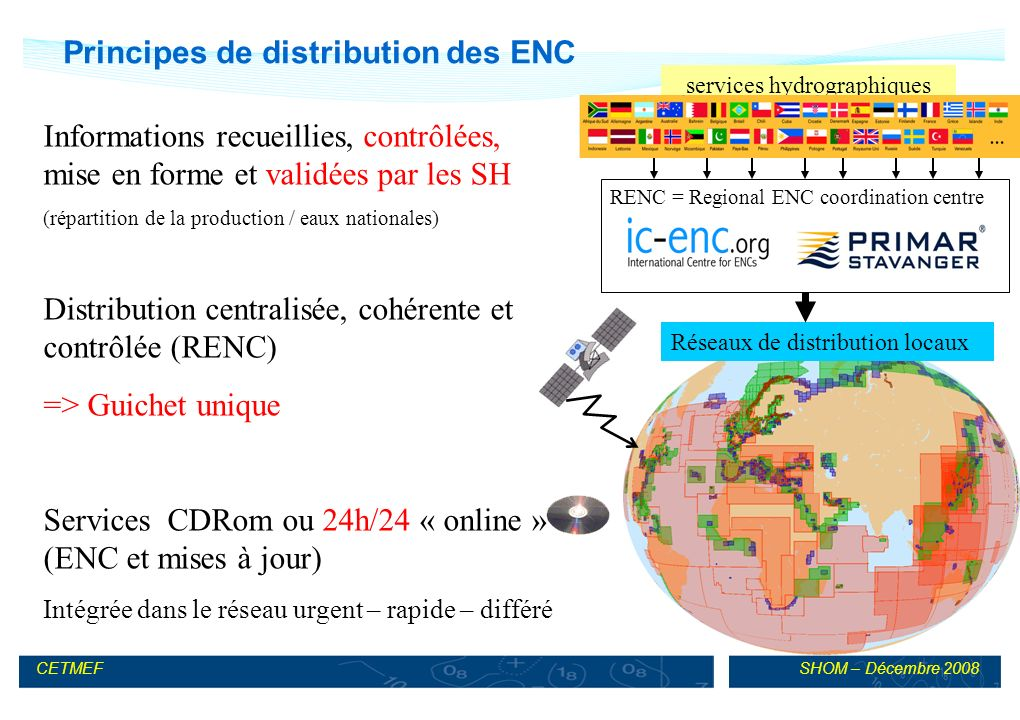 Principes de distribution des ENC
