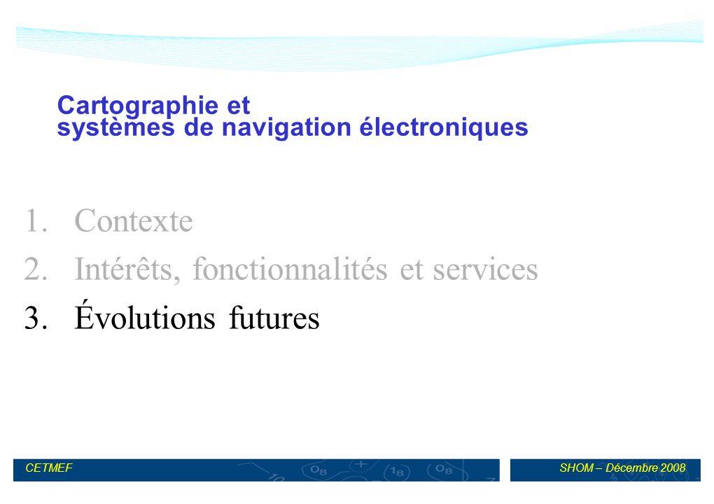 2. Intérêts, fonctionnalités et services 3. Évolutions futures