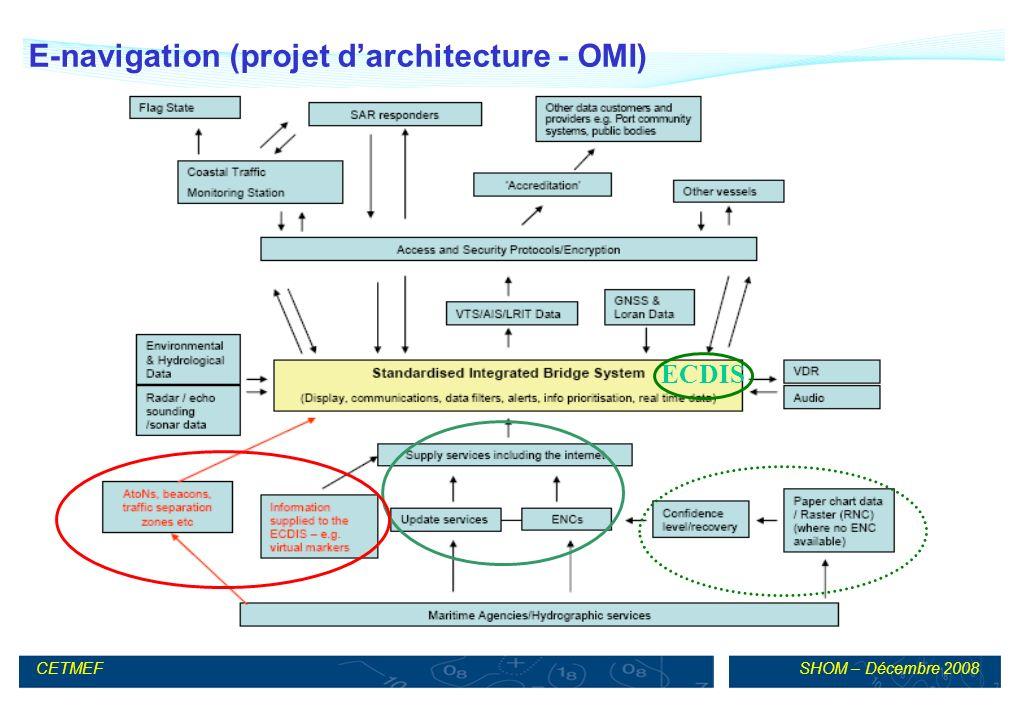 E-navigation (projet d'architecture - OMI)