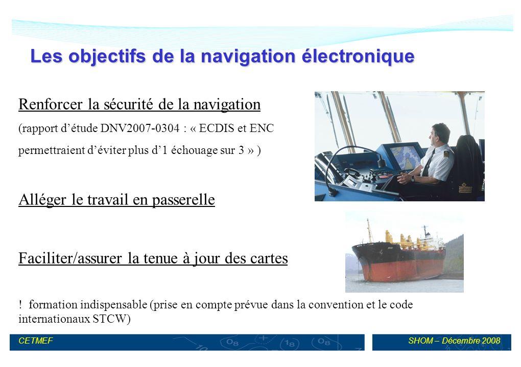 Les objectifs de la navigation électronique