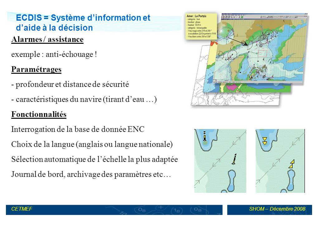 ECDIS = Système d'information et d'aide à la décision