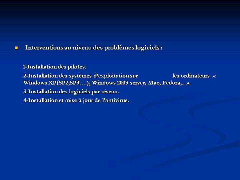 Interventions au niveau des problèmes logiciels :