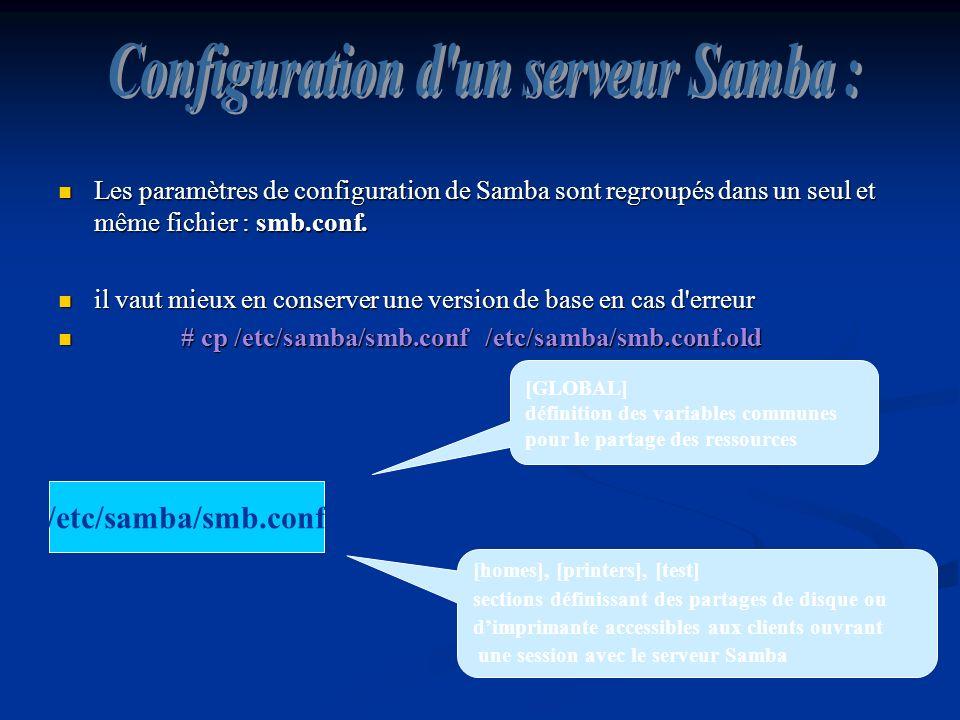 Configuration d un serveur Samba :