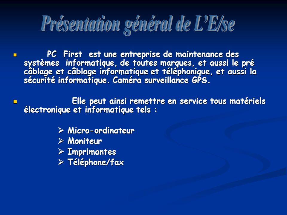 Présentation général de L'E/se