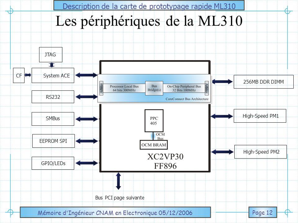 Les périphériques de la ML310