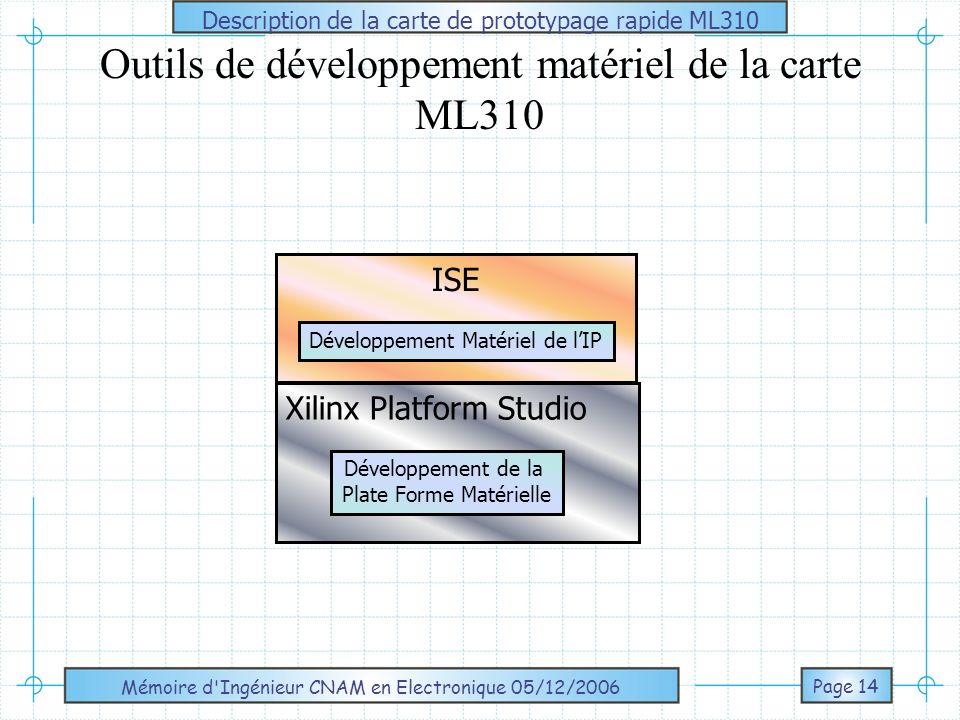 Outils de développement matériel de la carte ML310