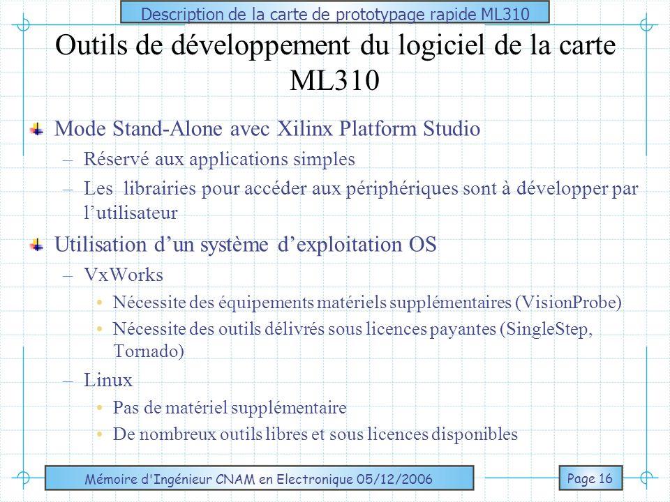Outils de développement du logiciel de la carte ML310