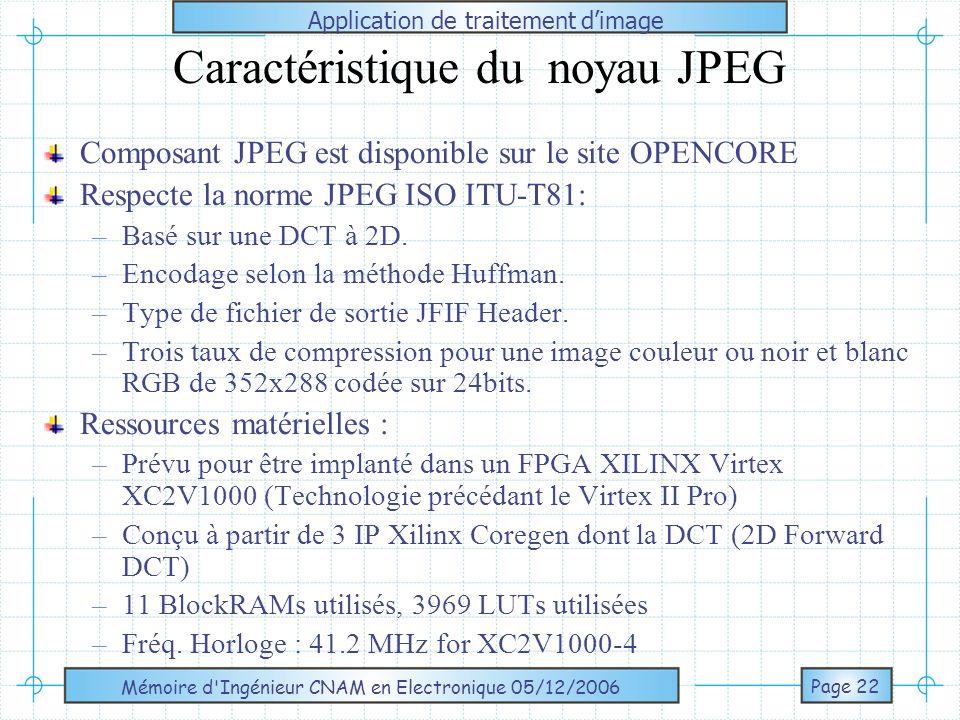 Caractéristique du noyau JPEG