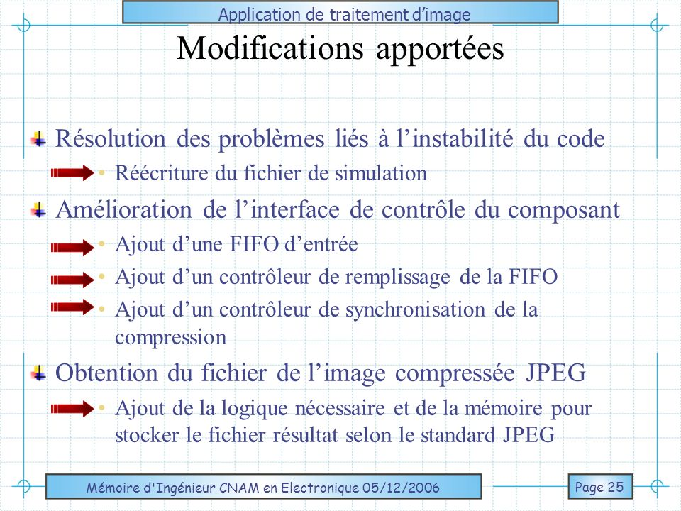 Modifications apportées