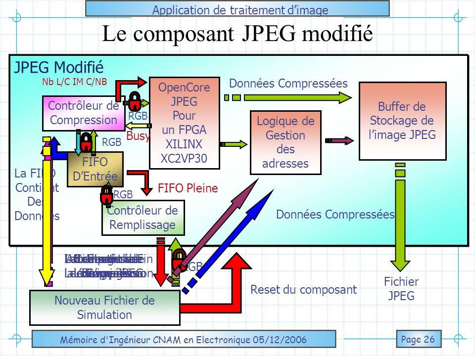 Le composant JPEG modifié