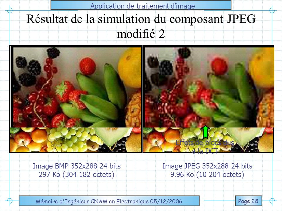 Résultat de la simulation du composant JPEG modifié 2