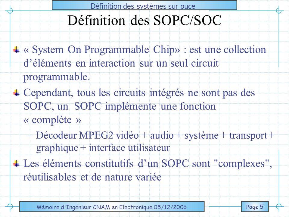 Définition des SOPC/SOC