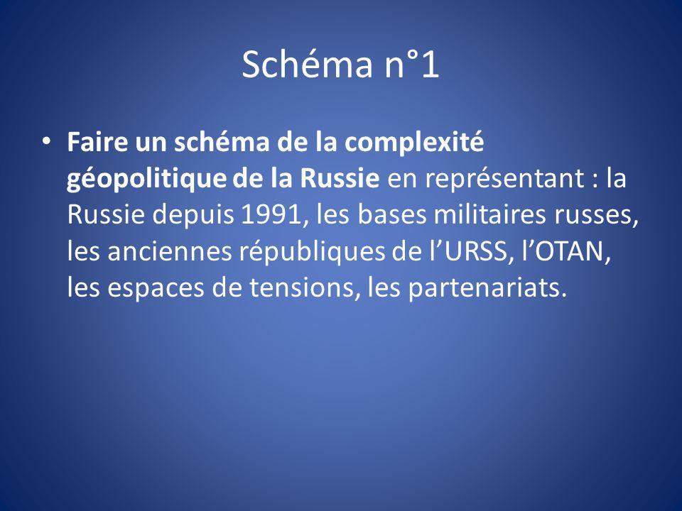 Schéma n°1