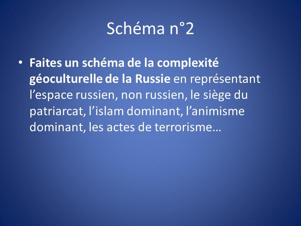 Schéma n°2