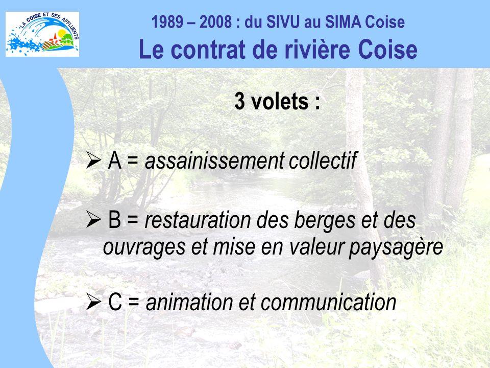 1989 – 2008 : du SIVU au SIMA Coise Le contrat de rivière Coise