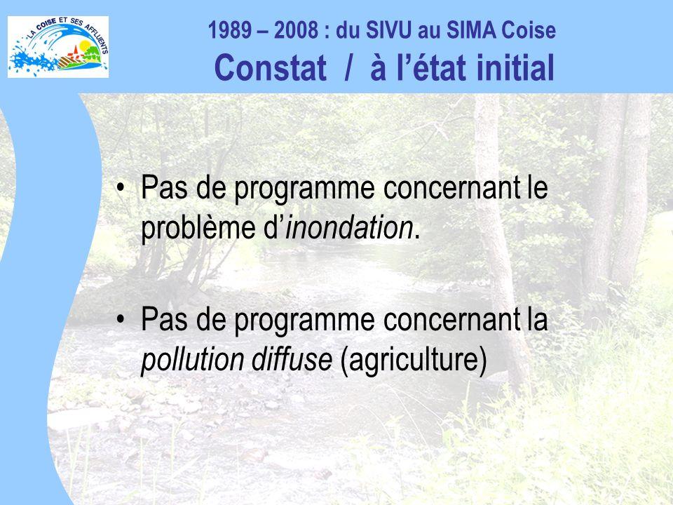 1989 – 2008 : du SIVU au SIMA Coise Constat / à l'état initial
