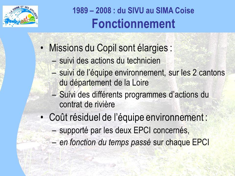 1989 – 2008 : du SIVU au SIMA Coise Fonctionnement
