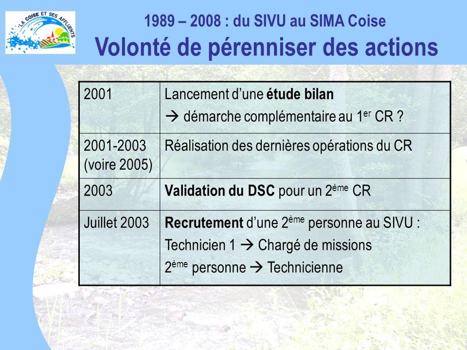1989 – 2008 : du SIVU au SIMA Coise Volonté de pérenniser des actions