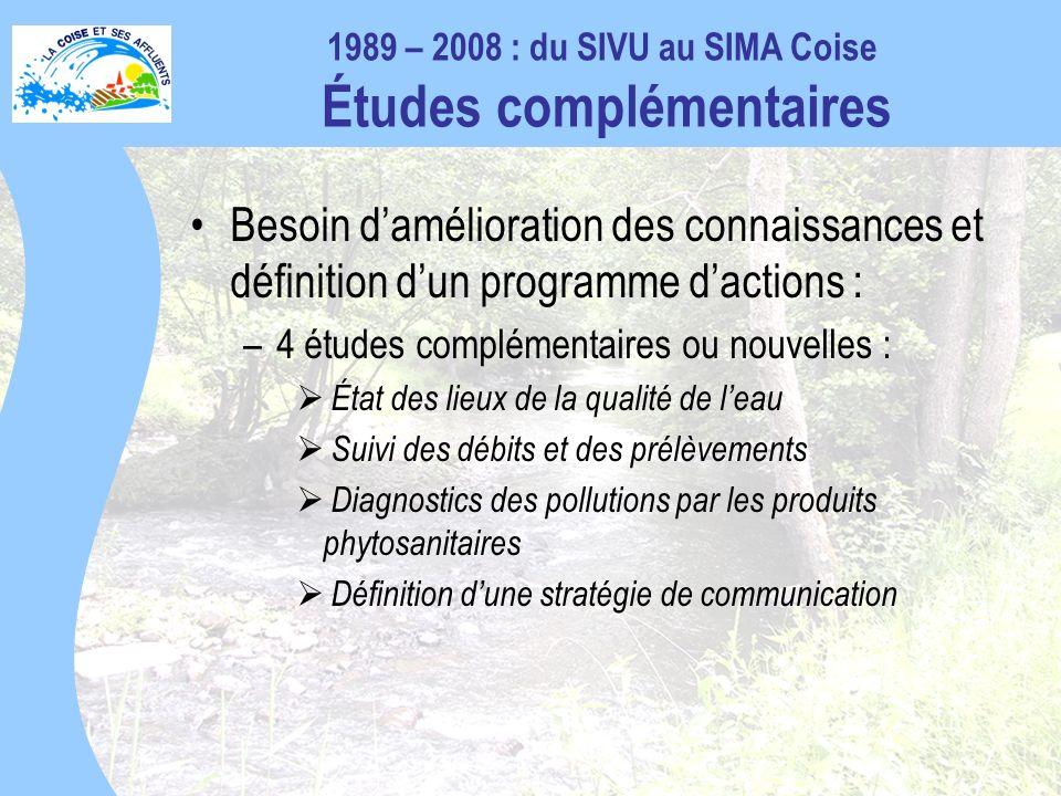 1989 – 2008 : du SIVU au SIMA Coise Études complémentaires