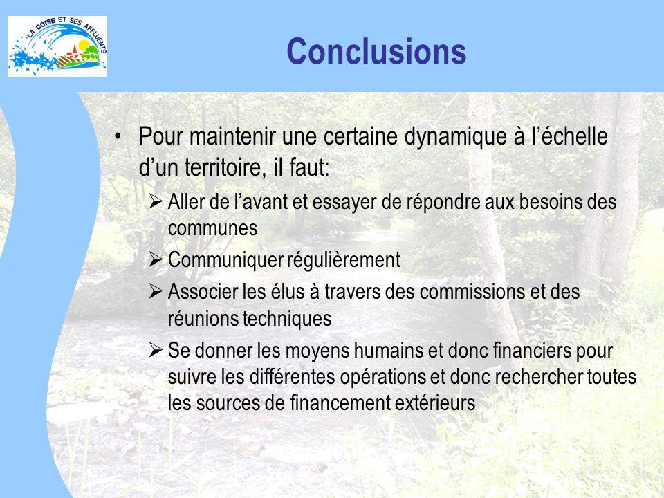 Conclusions Pour maintenir une certaine dynamique à l'échelle d'un territoire, il faut: