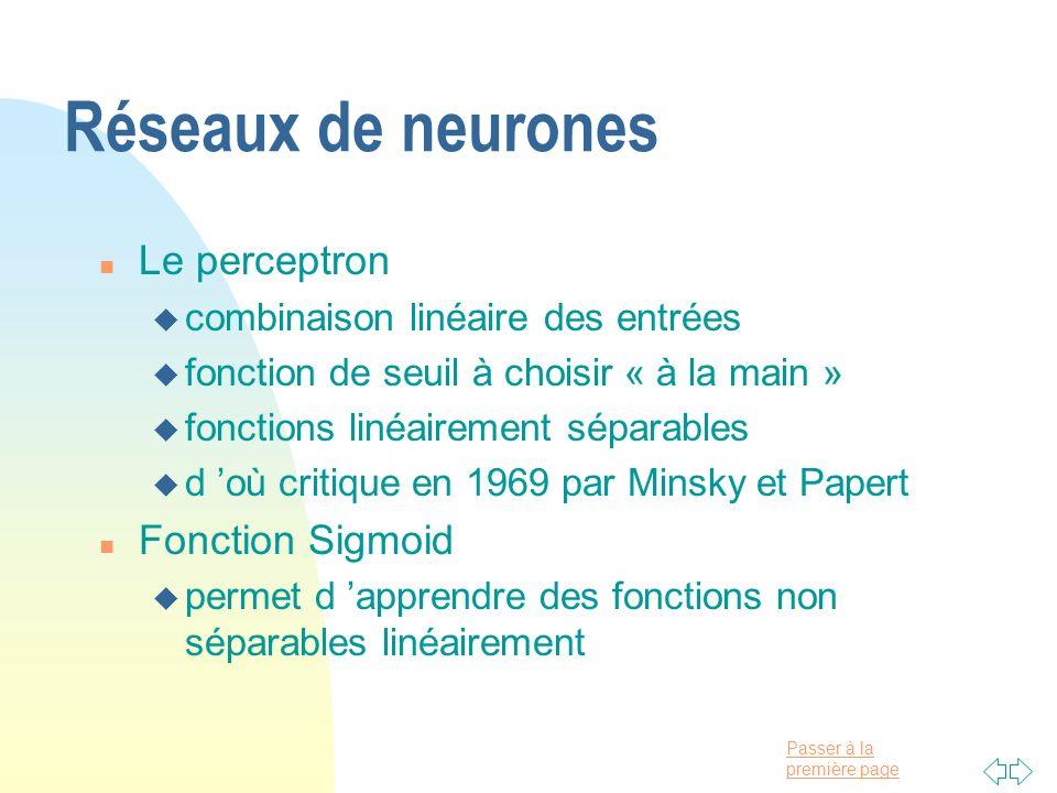 Réseaux de neurones Le perceptron Fonction Sigmoid