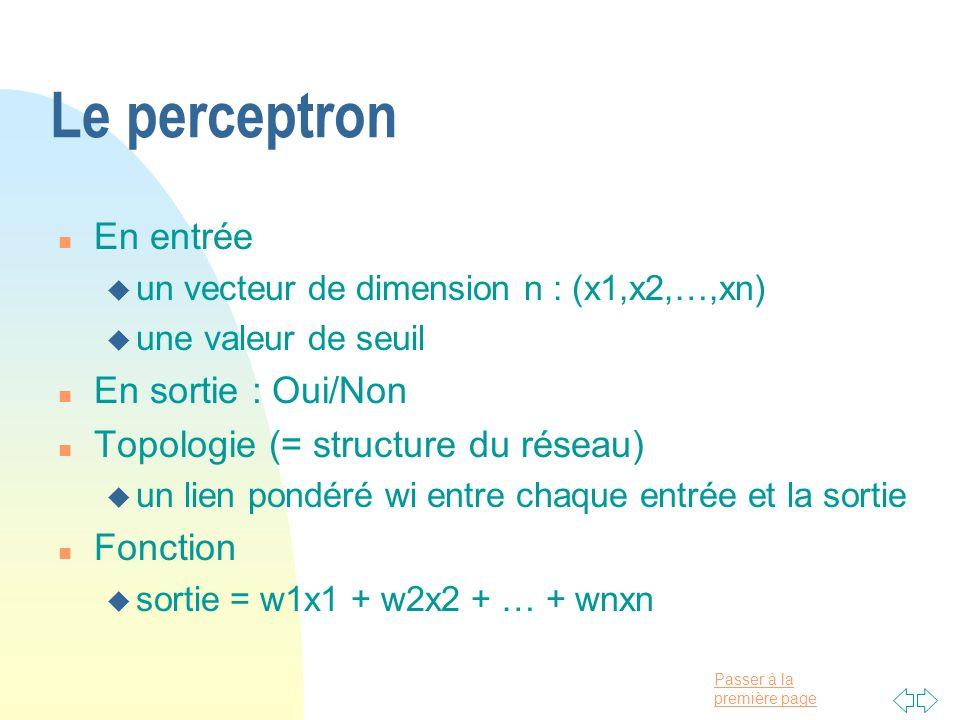 Le perceptron En entrée En sortie : Oui/Non